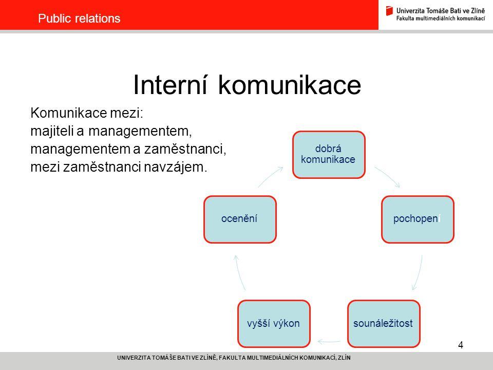 Interní komunikace Komunikace mezi: majiteli a managementem,