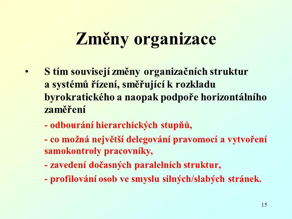 Změny organizace