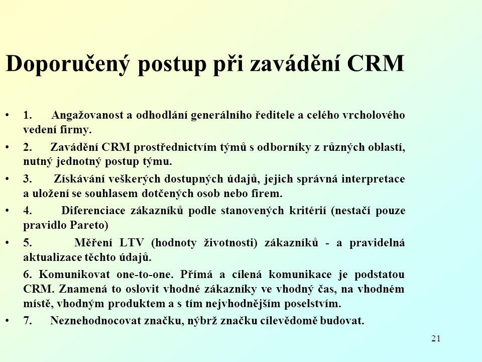 Doporučený postup při zavádění CRM