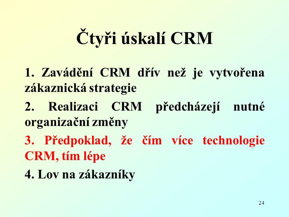 Čtyři úskalí CRM 1. Zavádění CRM dřív než je vytvořena zákaznická strategie. 2. Realizaci CRM předcházejí nutné organizační změny.