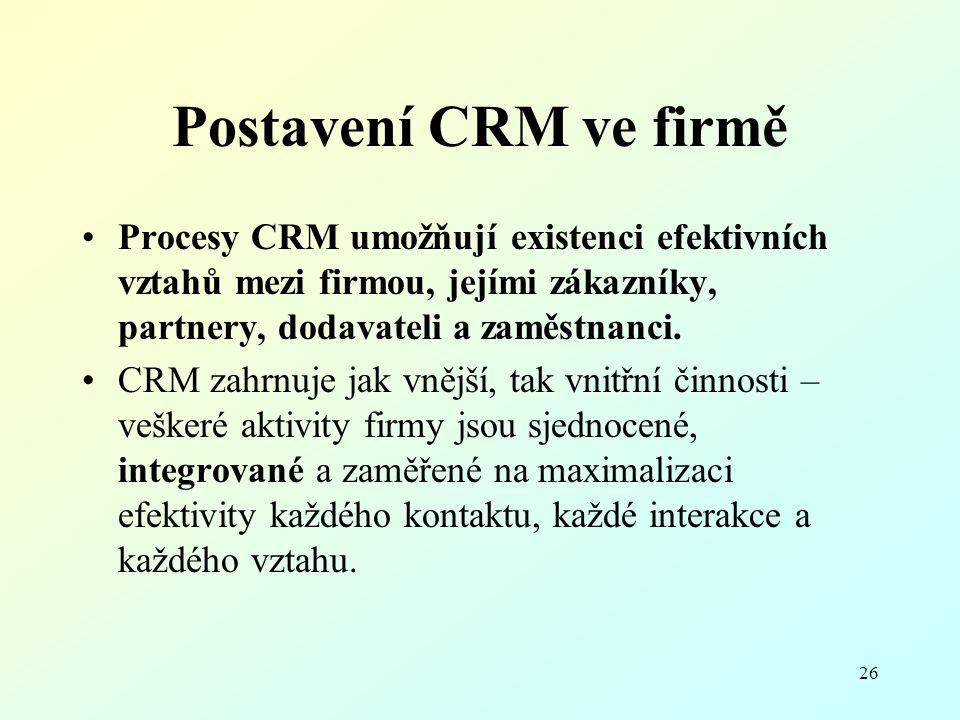 Postavení CRM ve firmě Procesy CRM umožňují existenci efektivních vztahů mezi firmou, jejími zákazníky, partnery, dodavateli a zaměstnanci.