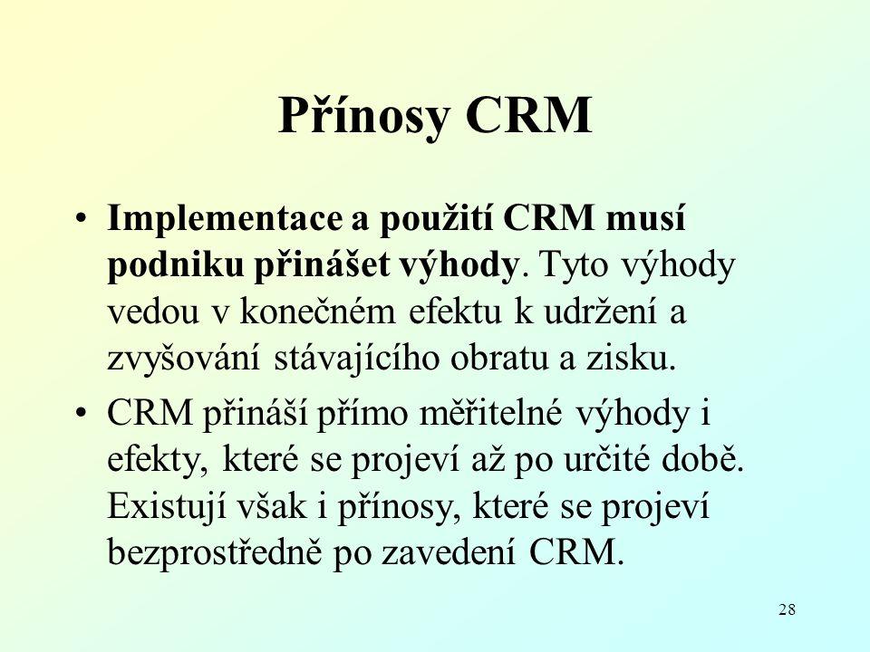 Přínosy CRM