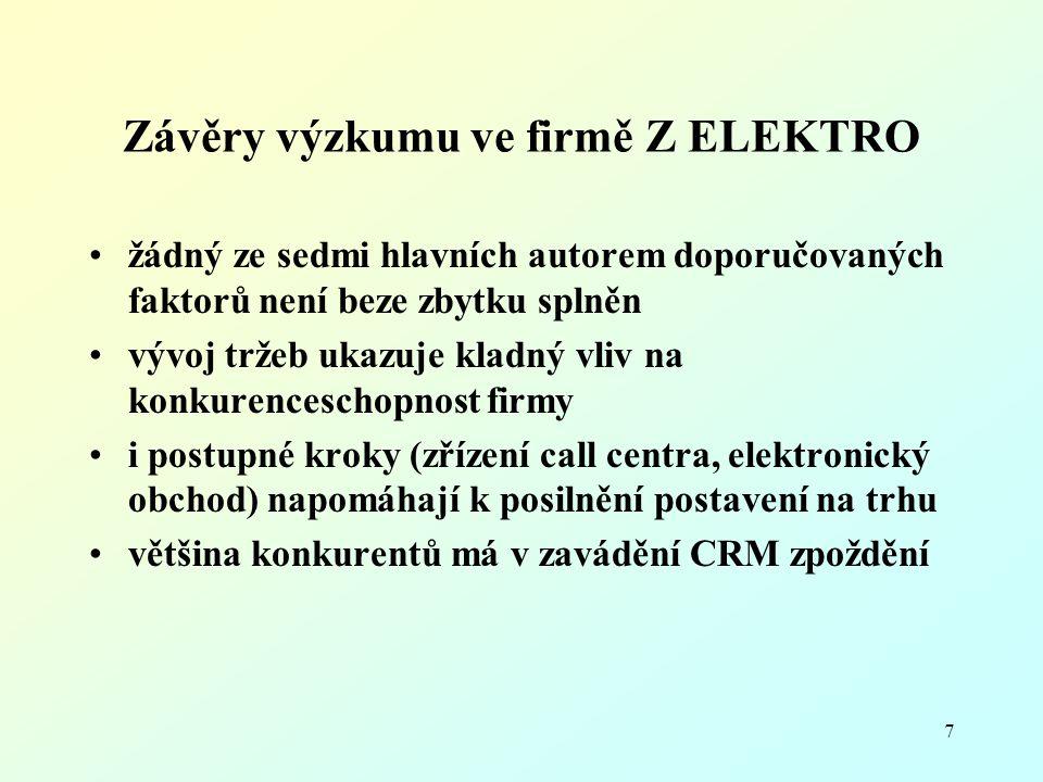 Závěry výzkumu ve firmě Z ELEKTRO
