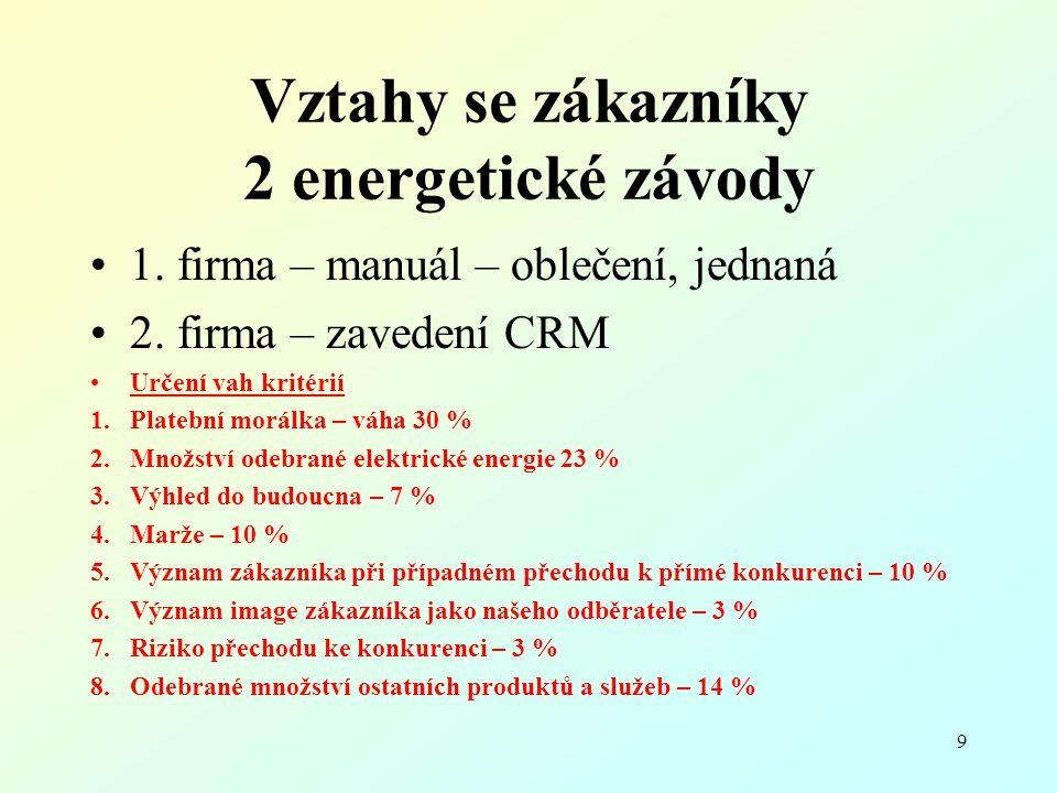 Vztahy se zákazníky 2 energetické závody