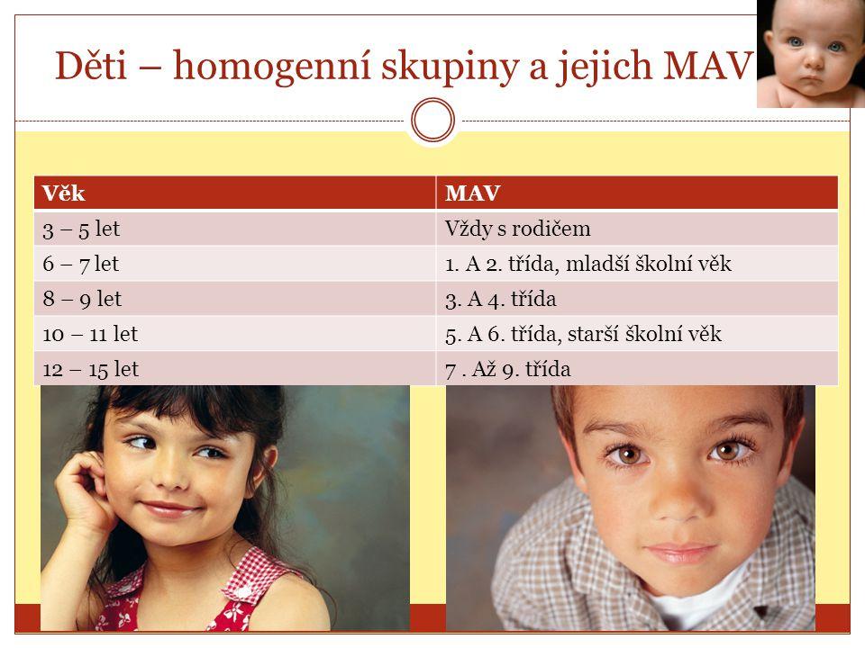 Děti – homogenní skupiny a jejich MAV