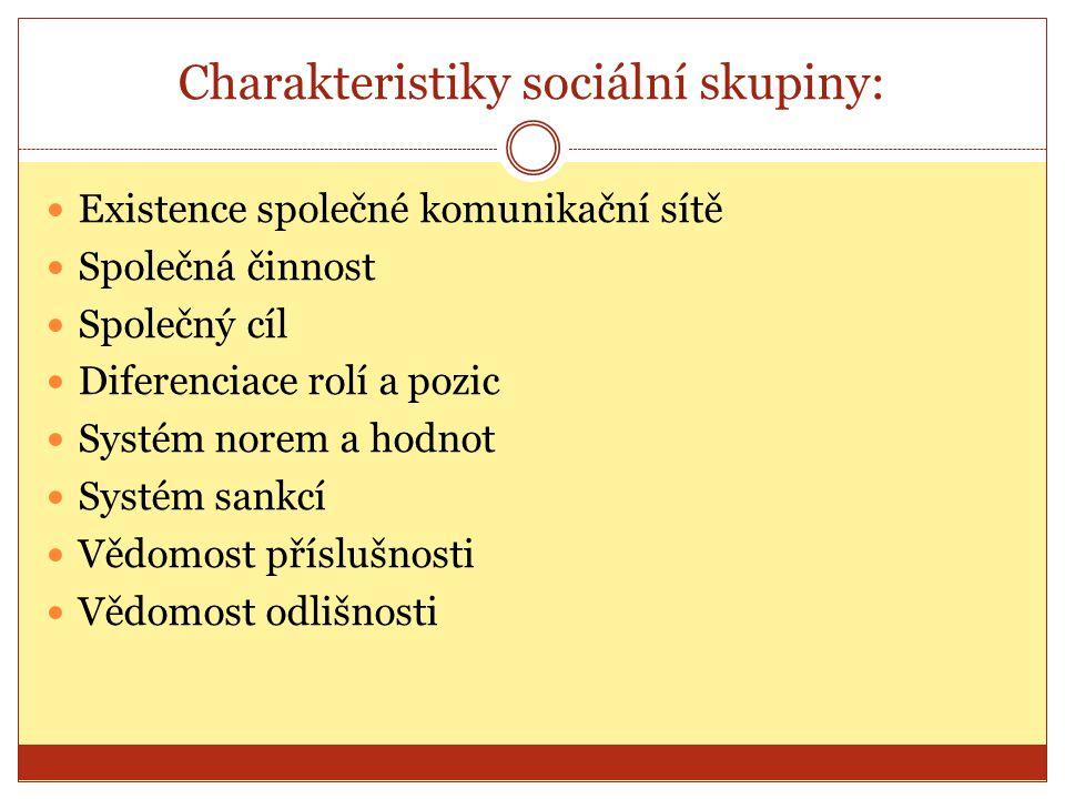Charakteristiky sociální skupiny: