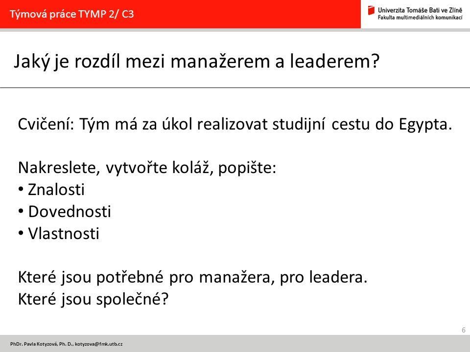 Jaký je rozdíl mezi manažerem a leaderem