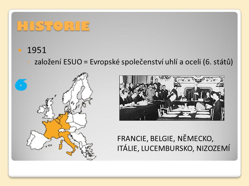 HISTORIE 1951. založení ESUO = Evropské společenství uhlí a oceli (6. států) FRANCIE, BELGIE, NĚMECKO, ITÁLIE, LUCEMBURSKO, NIZOZEMÍ.