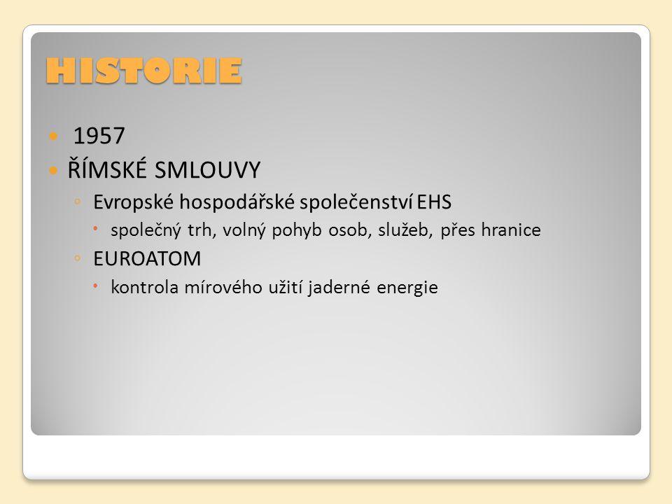 HISTORIE 1957 ŘÍMSKÉ SMLOUVY Evropské hospodářské společenství EHS