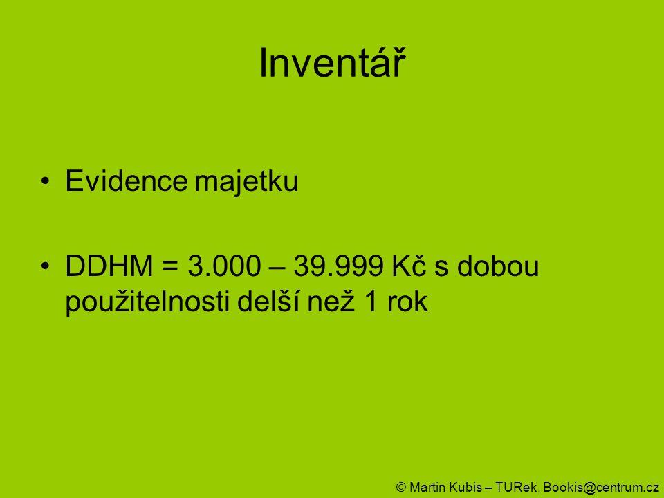 Inventář Evidence majetku