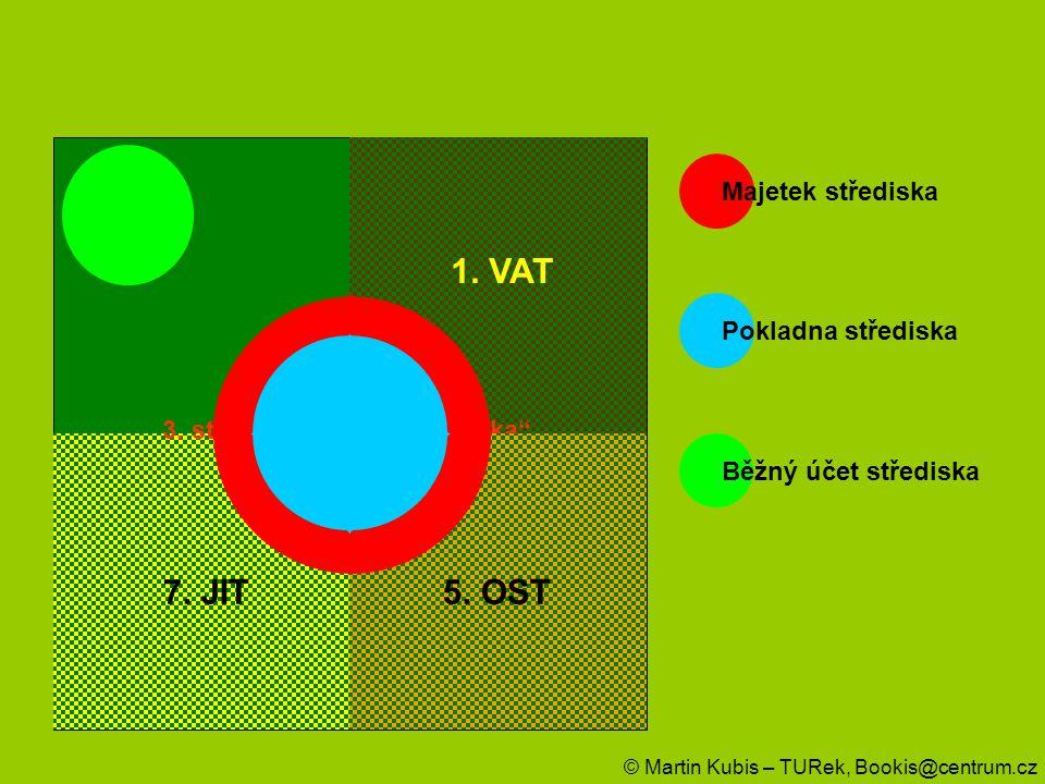 1. VAT 7. JIT 5. OST Majetek střediska Pokladna střediska