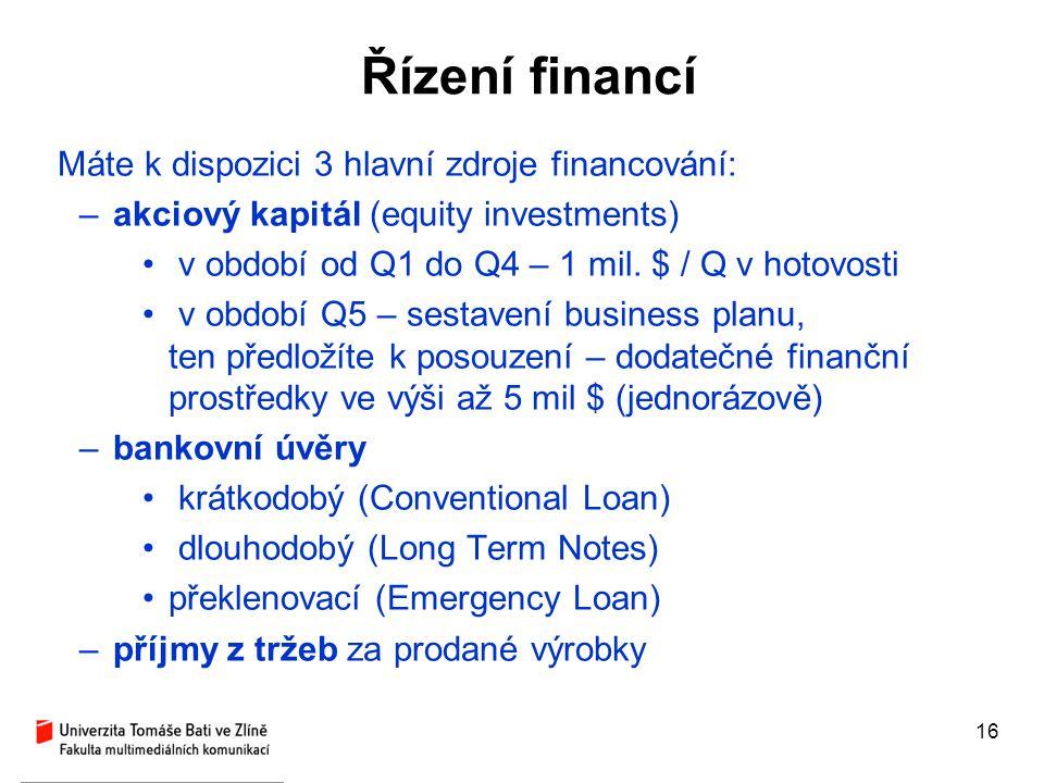 Řízení financí Máte k dispozici 3 hlavní zdroje financování: