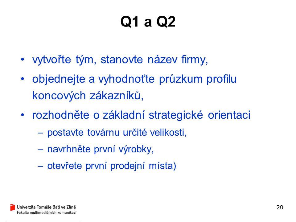 Q1 a Q2 vytvořte tým, stanovte název firmy,