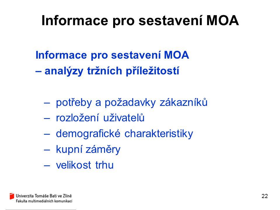 Informace pro sestavení MOA
