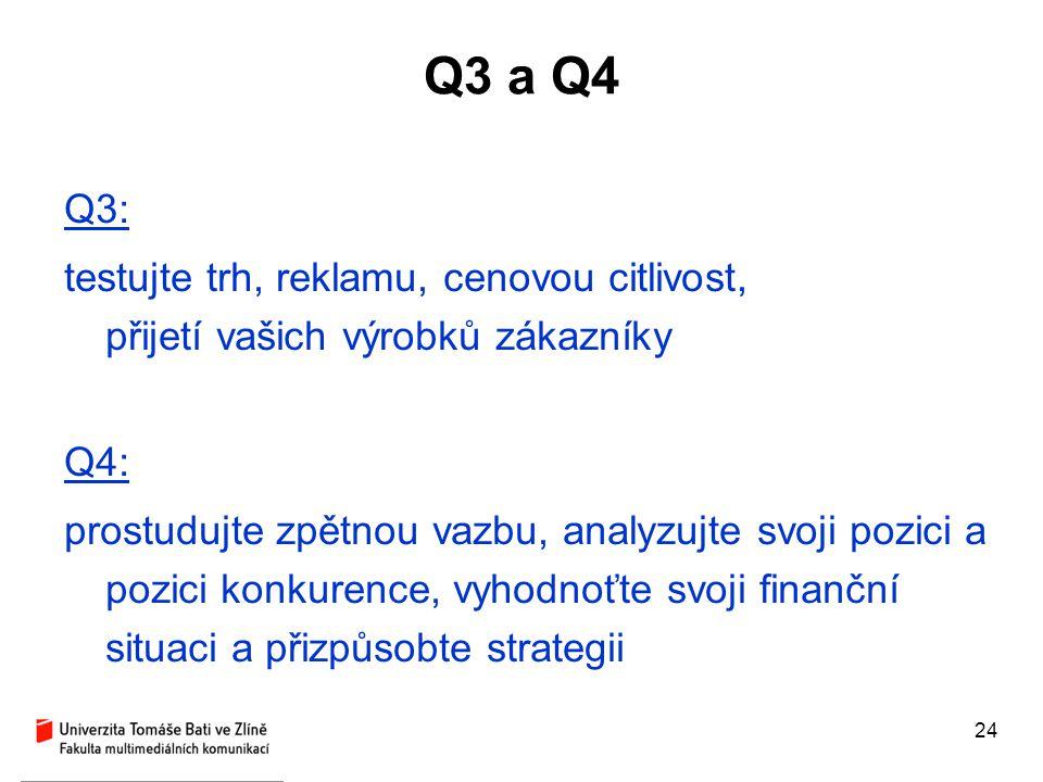 Q3 a Q4 Q3: testujte trh, reklamu, cenovou citlivost, přijetí vašich výrobků zákazníky. Q4: