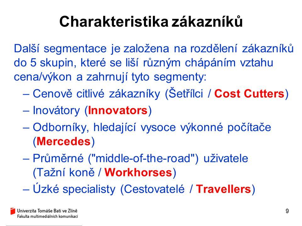 Charakteristika zákazníků
