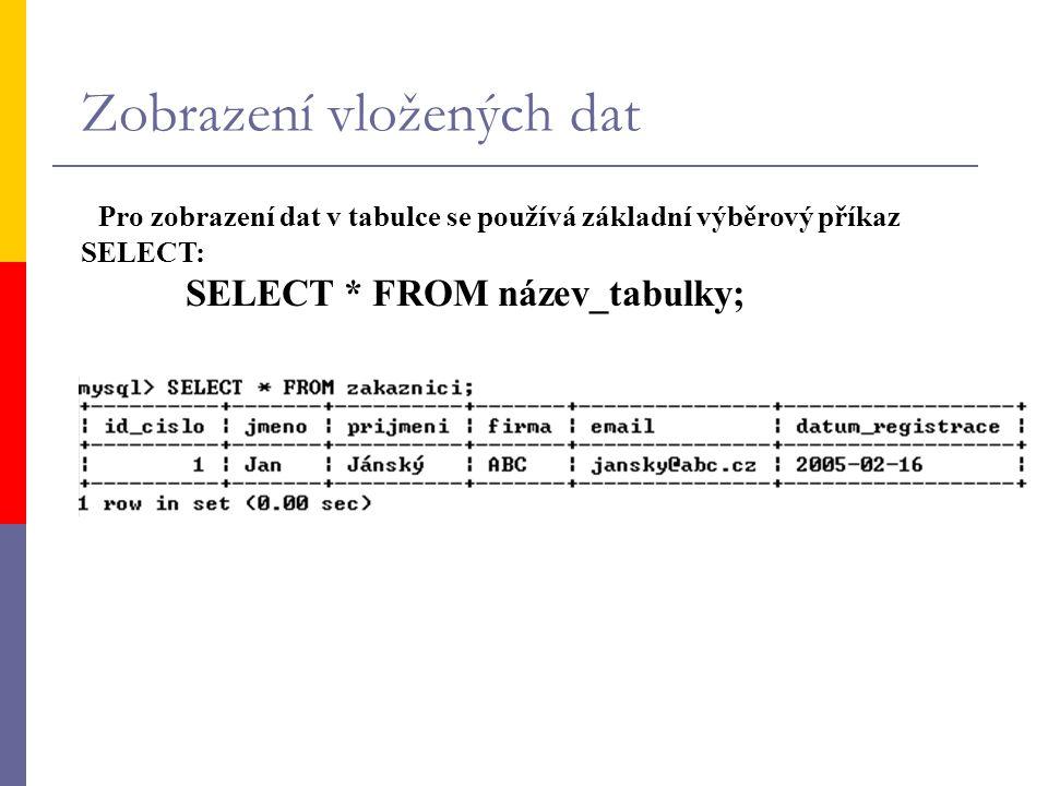 Zobrazení vložených dat