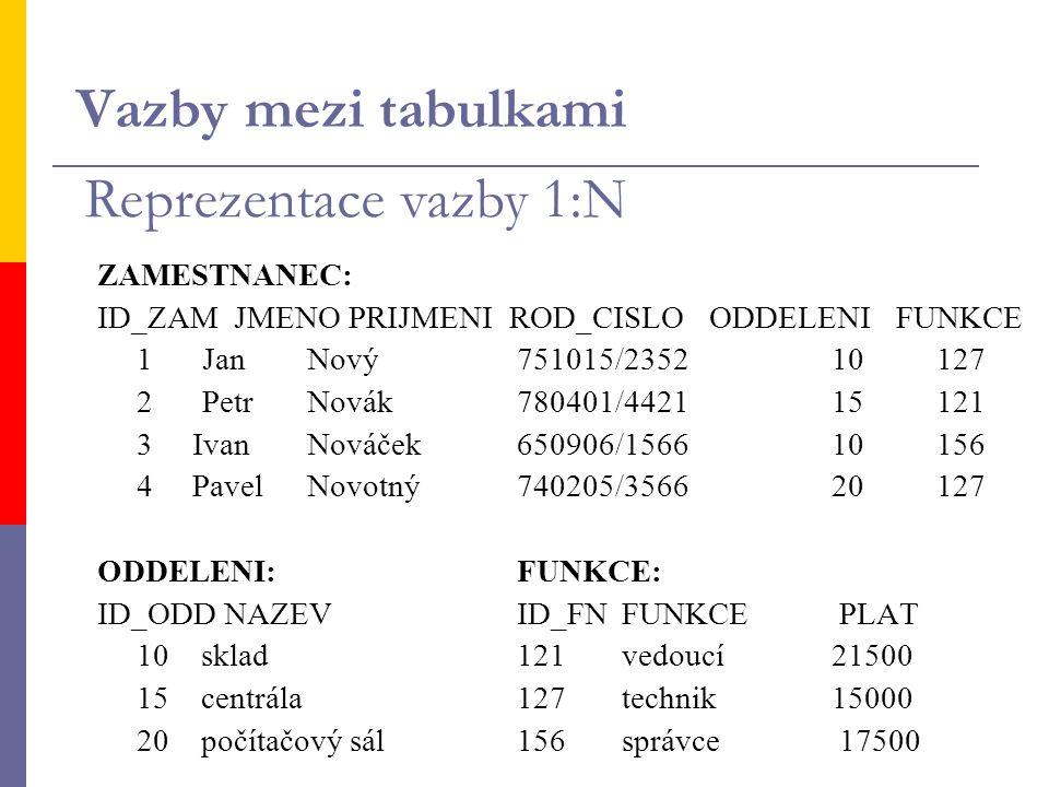 Vazby mezi tabulkami Reprezentace vazby 1:N ZAMESTNANEC: