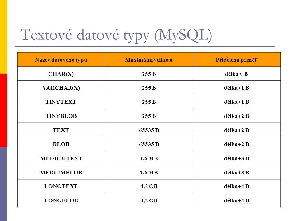 Textové datové typy (MySQL)