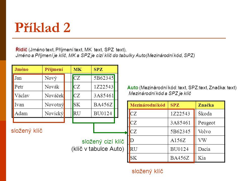 Příklad 2 složený klíč složený cizí klíč (klíč v tabulce Auto)
