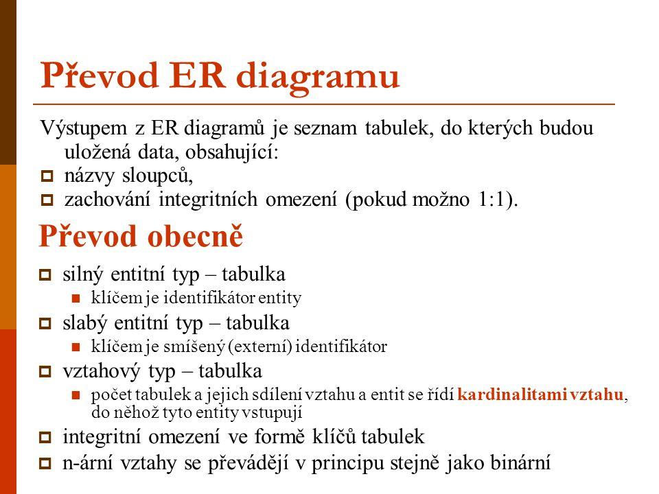 Převod ER diagramu Převod obecně