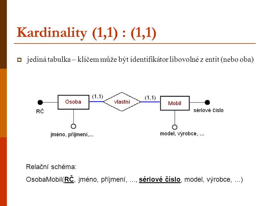Kardinality (1,1) : (1,1) jediná tabulka – klíčem může být identifikátor libovolné z entit (nebo oba)