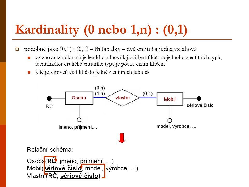 Kardinality (0 nebo 1,n) : (0,1)