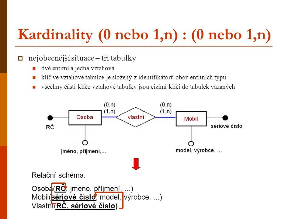 Kardinality (0 nebo 1,n) : (0 nebo 1,n)