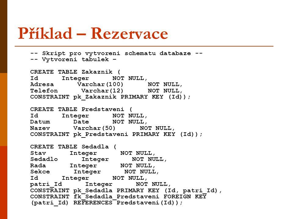Příklad – Rezervace -- Skript pro vytvoreni schematu databaze --