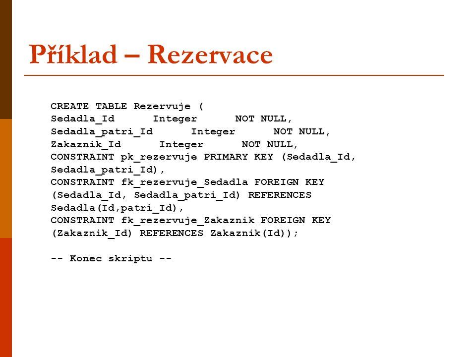 Příklad – Rezervace CREATE TABLE Rezervuje (