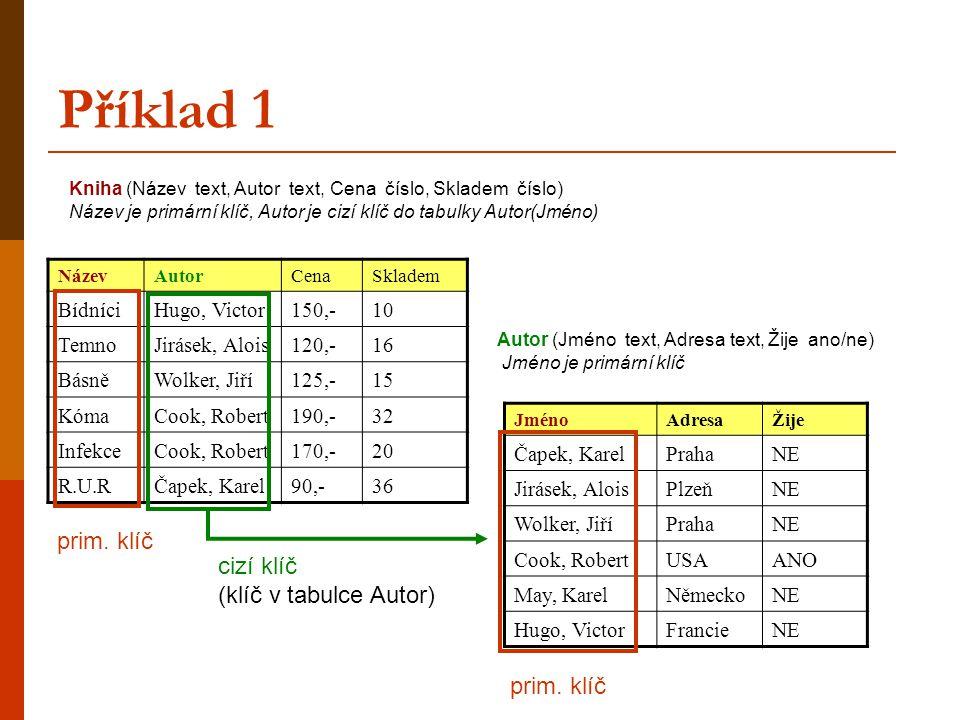 Příklad 1 prim. klíč cizí klíč (klíč v tabulce Autor) prim. klíč