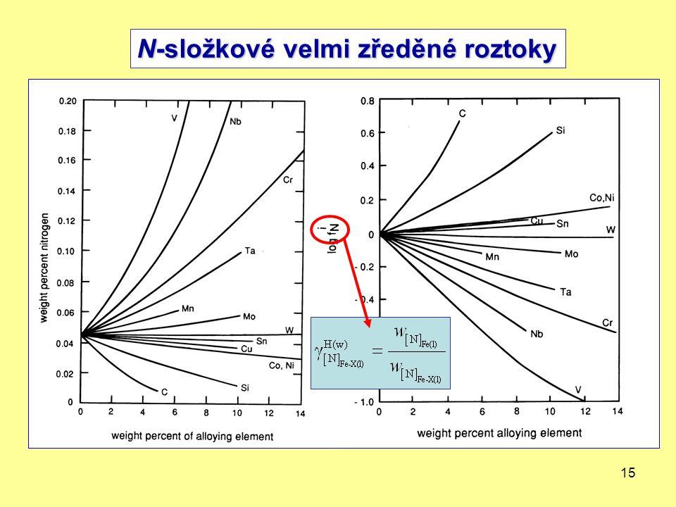 N-složkové velmi zředěné roztoky