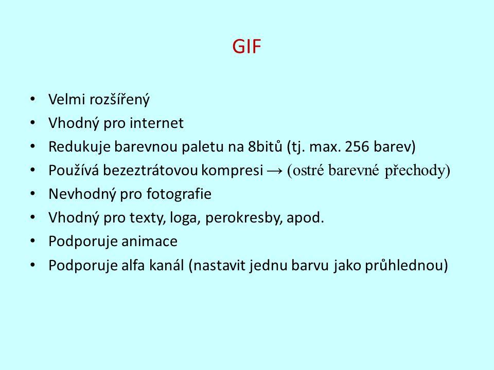 GIF Velmi rozšířený Vhodný pro internet