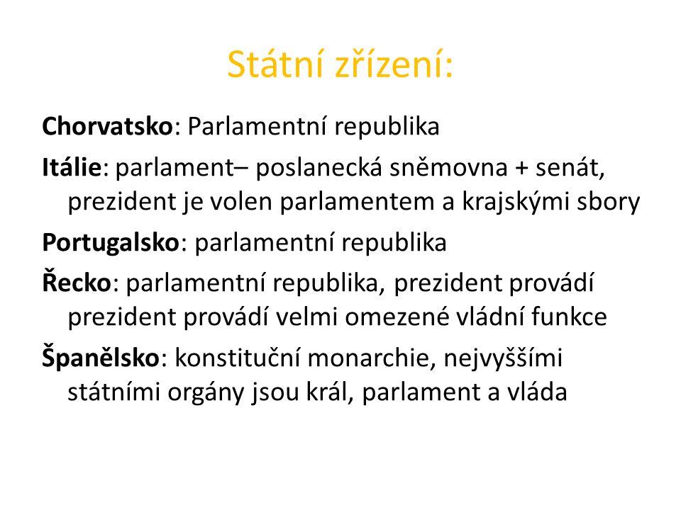 Státní zřízení: Chorvatsko: Parlamentní republika