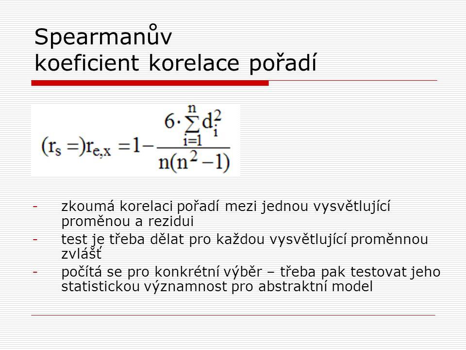 Spearmanův koeficient korelace pořadí