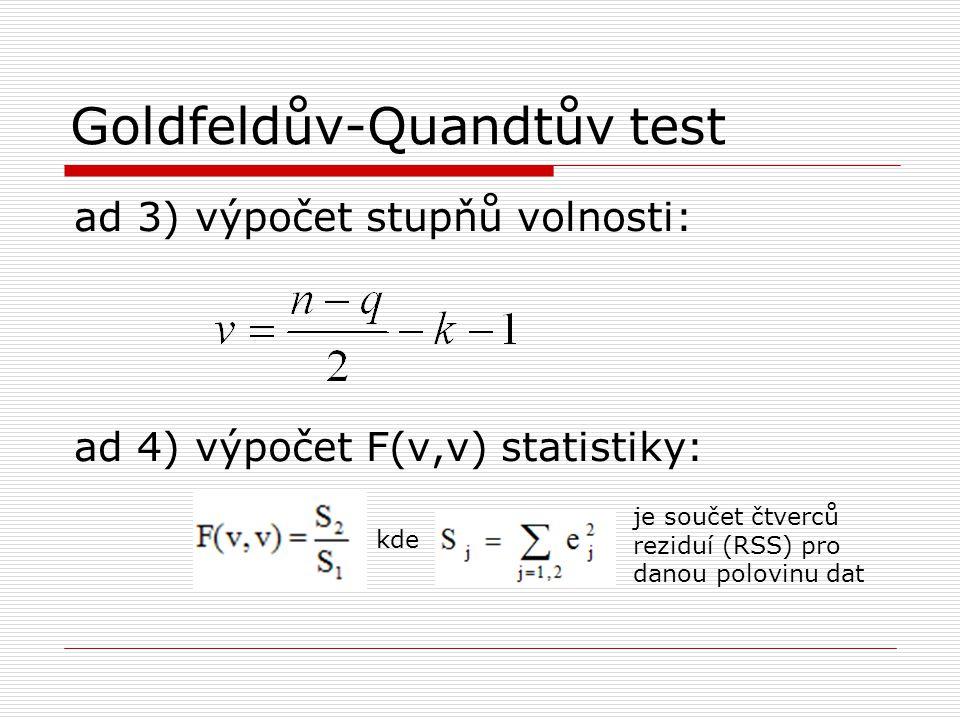 Goldfeldův-Quandtův test