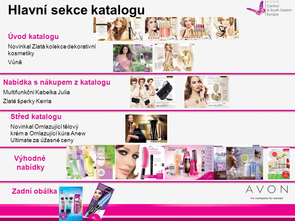 Hlavní sekce katalogu Úvod katalogu Nabídka s nákupem z katalogu
