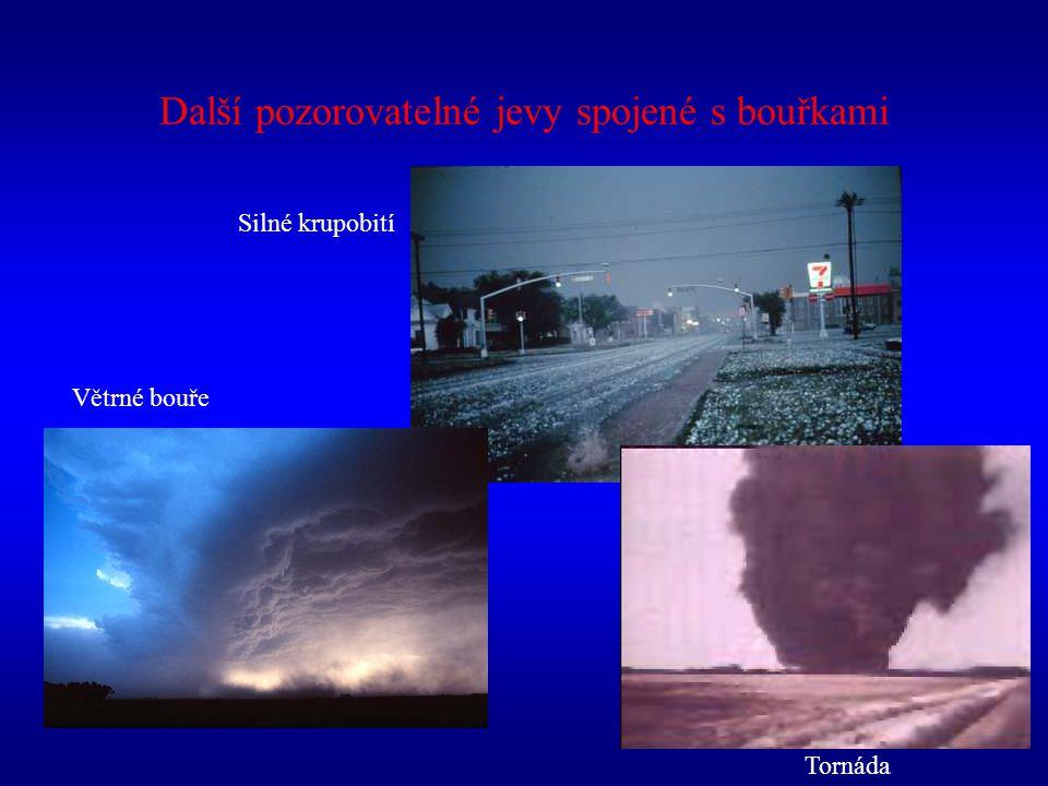 Další pozorovatelné jevy spojené s bouřkami