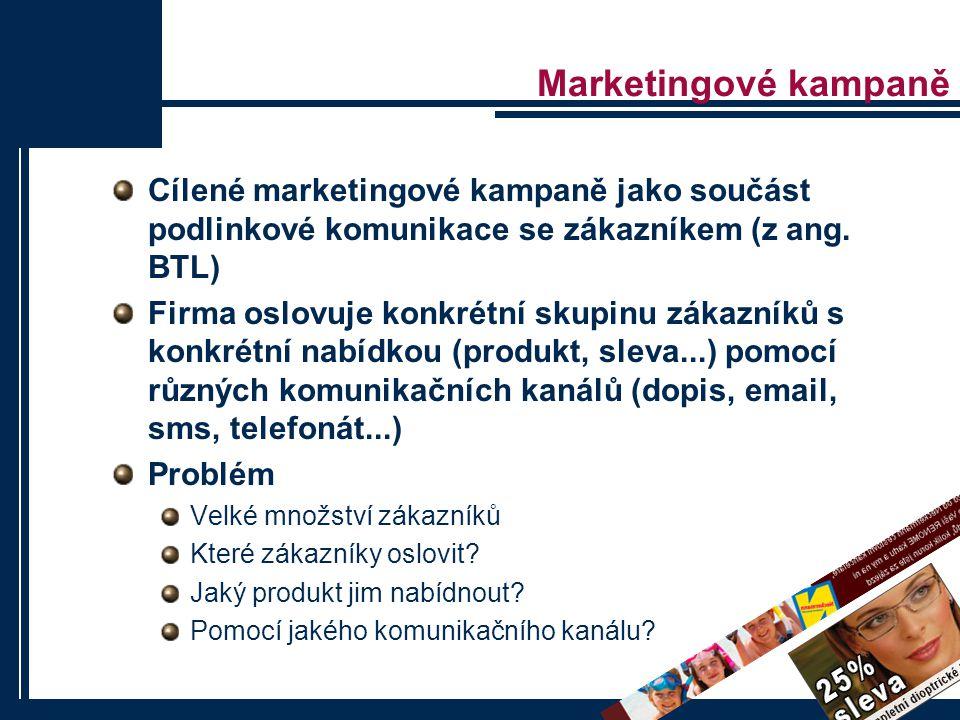 Marketingové kampaně Cílené marketingové kampaně jako součást podlinkové komunikace se zákazníkem (z ang. BTL)