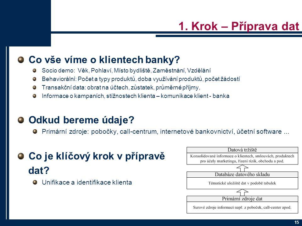 1. Krok – Příprava dat Co vše víme o klientech banky