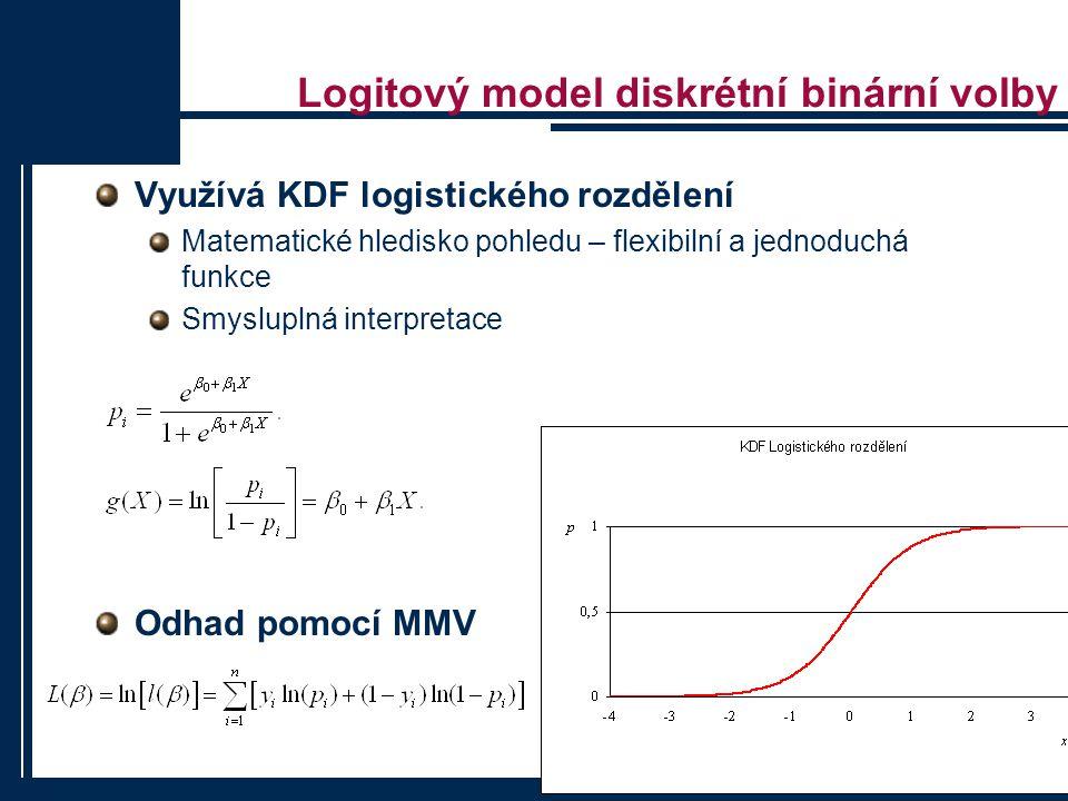 Logitový model diskrétní binární volby