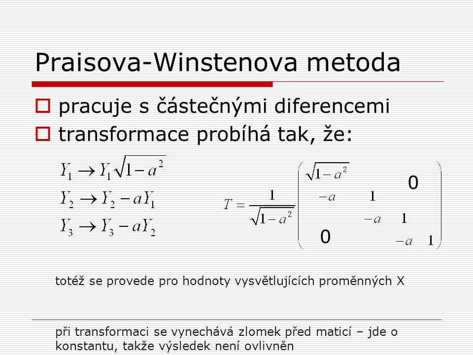 Praisova-Winstenova metoda