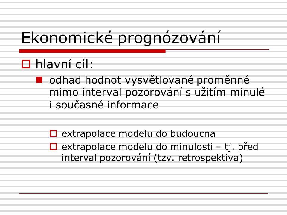 Ekonomické prognózování