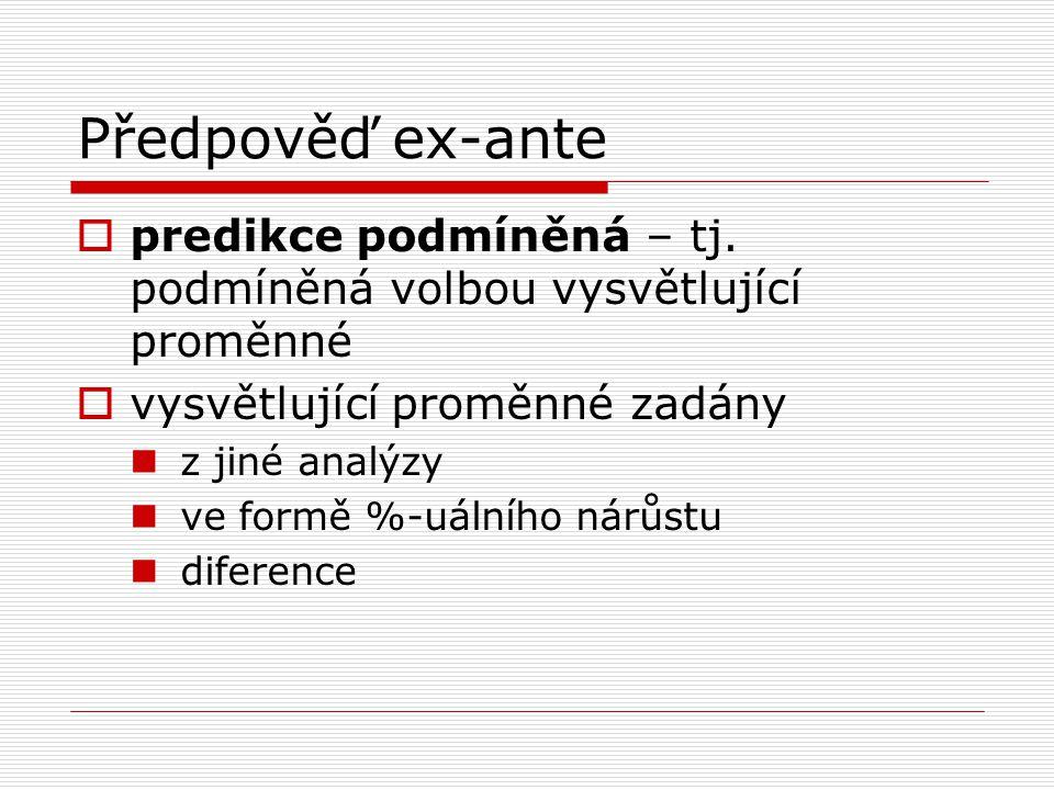 Předpověď ex-ante predikce podmíněná – tj. podmíněná volbou vysvětlující proměnné. vysvětlující proměnné zadány.