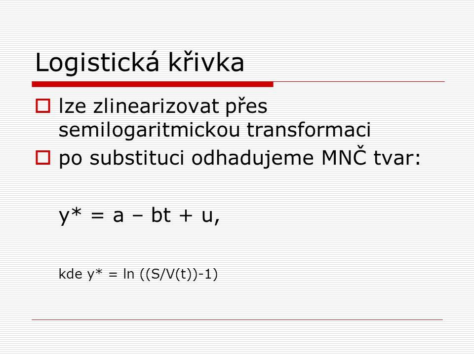 Logistická křivka lze zlinearizovat přes semilogaritmickou transformaci. po substituci odhadujeme MNČ tvar: