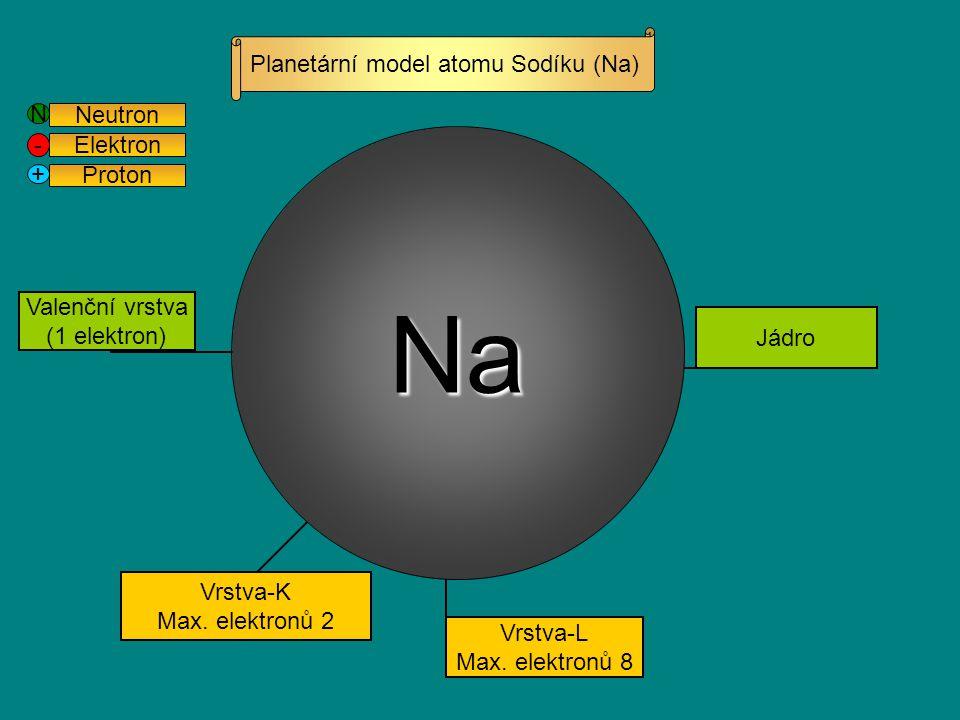 Planetární model atomu Sodíku (Na)