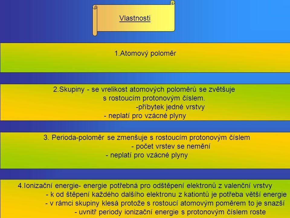 2.Skupiny - se vrelikost atomových poloměrů se zvětšuje