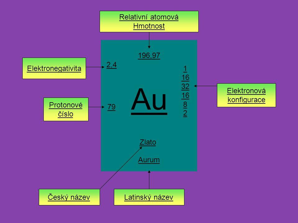 Au Relativní atomová Hmotnost 79 2,4 196,97 1 16 32 8 2 Zlato Aurum