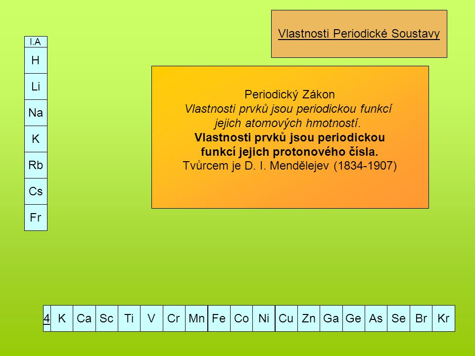 Vlastnosti Periodické Soustavy
