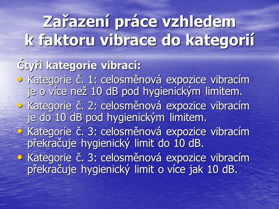 Zařazení práce vzhledem k faktoru vibrace do kategorií